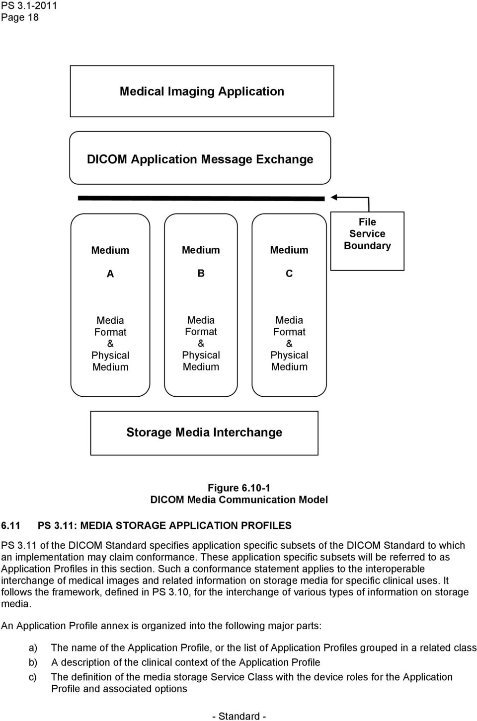 11 of the DICOM Standard specifies application specific subsets of the DICOM Standard to which an implementation may claim conformance.