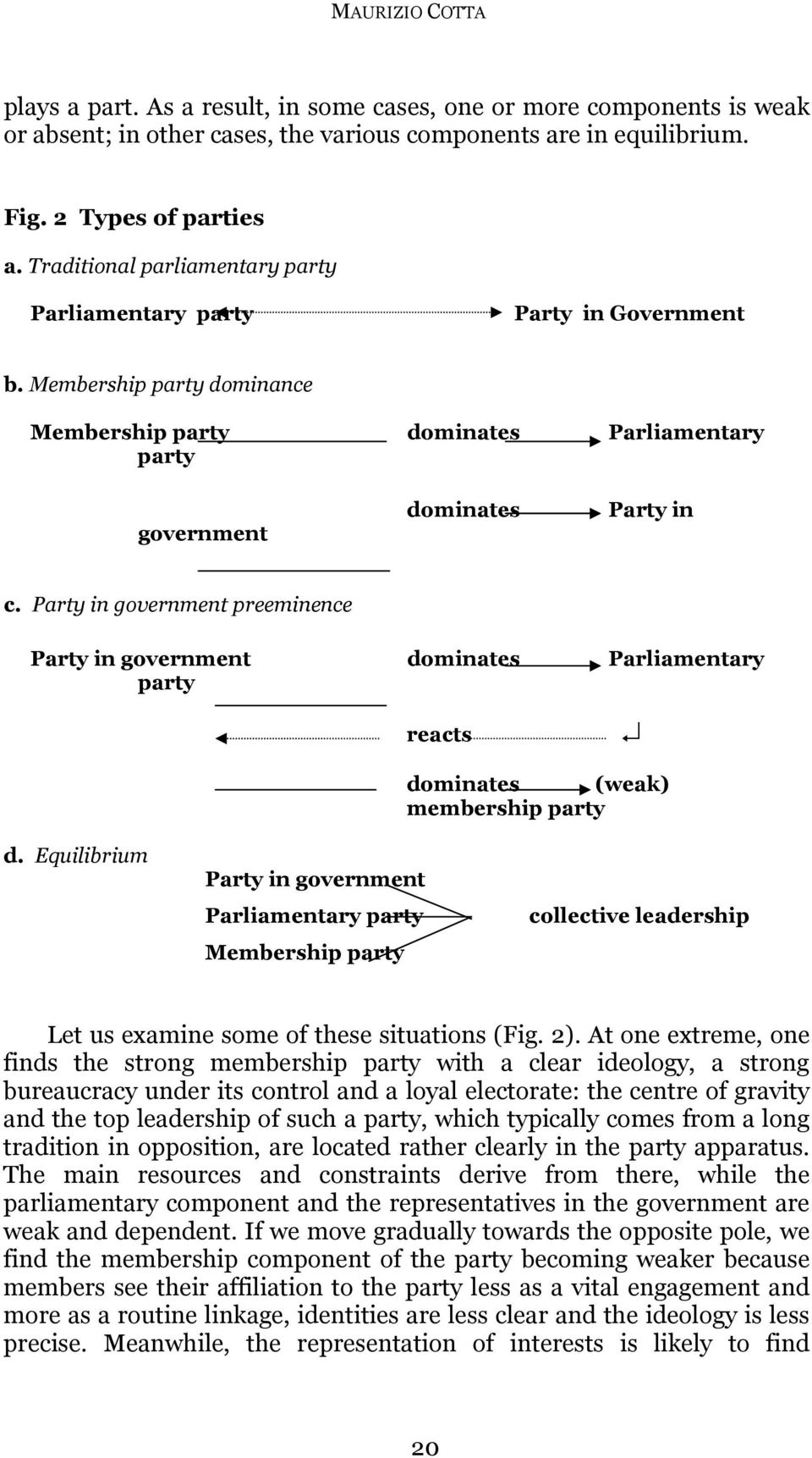 Party in government preeminence Party in government dominates Parliamentary party reacts dominates (weak) membership party d.