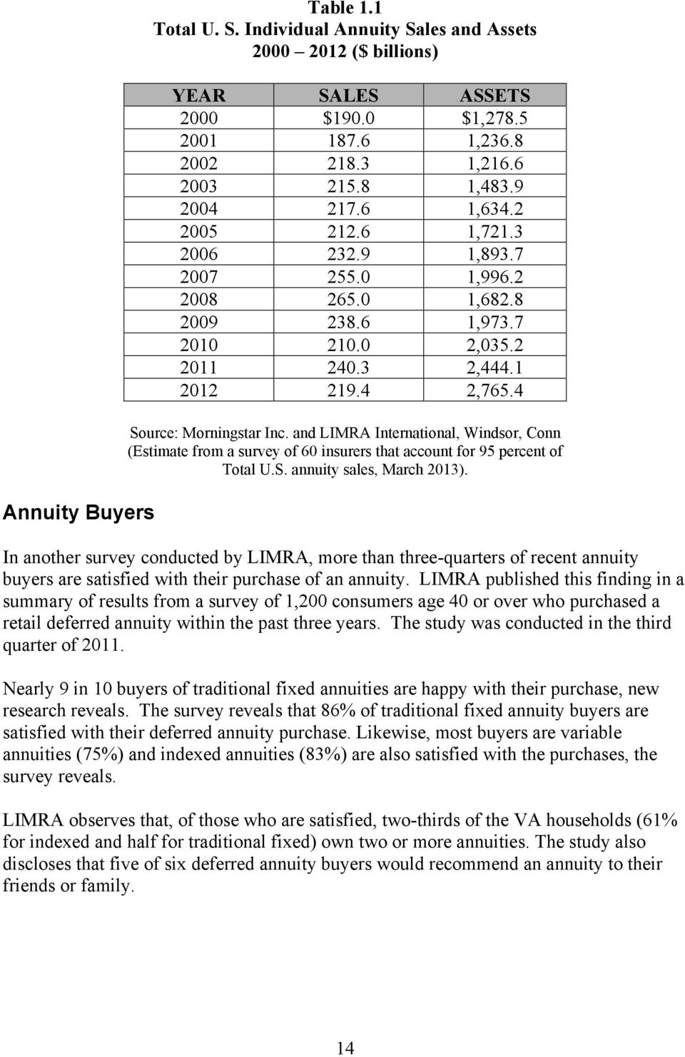 and LIMRA International, Windsor, Conn (Estimate from a survey of 60 insurers that account for 95 percent of Total U.S. annuity sales, March 2013).