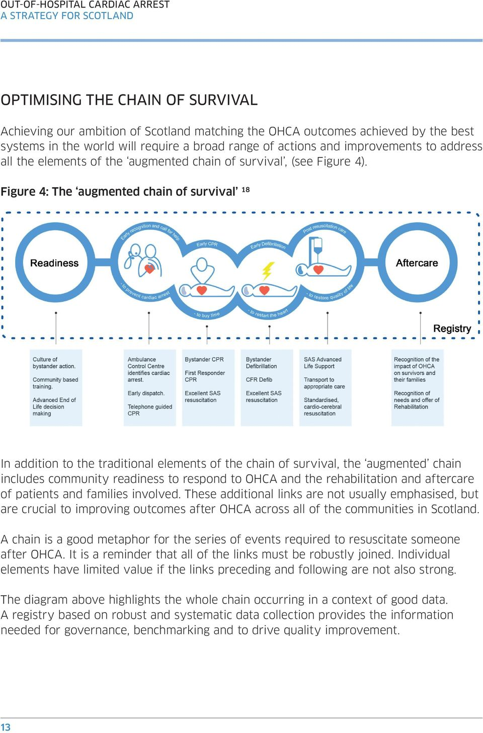 Figure 4: The augmented chain of survival 18 In addition to the traditional elements of the chain of survival, the augmented chain includes community readiness to respond to OHCA and the