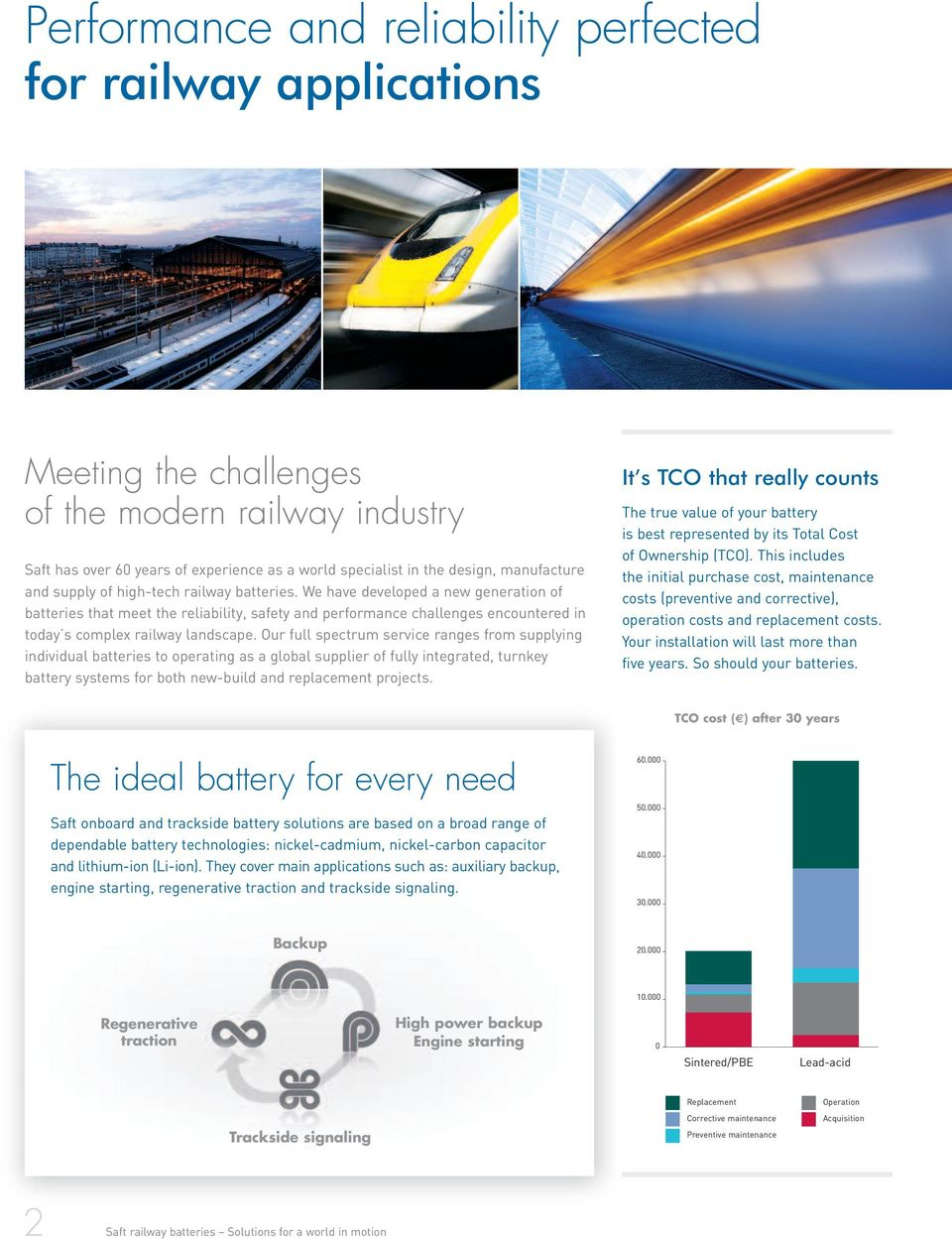 We have developed a new generation of batteries that meet the reliability, safety and performance challenges encountered in today s complex railway landscape.