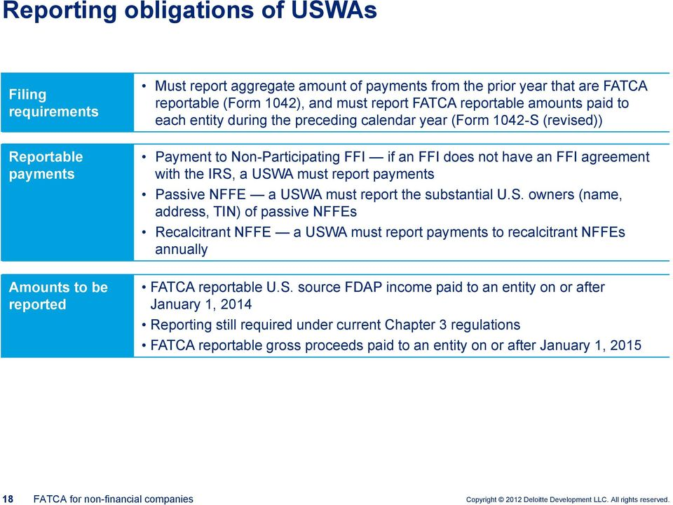 report payments Passive NFFE a USWA must report the substantial U.S. owners (name, address, TIN) of passive NFFEs Recalcitrant NFFE a USWA must report payments to recalcitrant NFFEs annually Amounts to be reported FATCA reportable U.