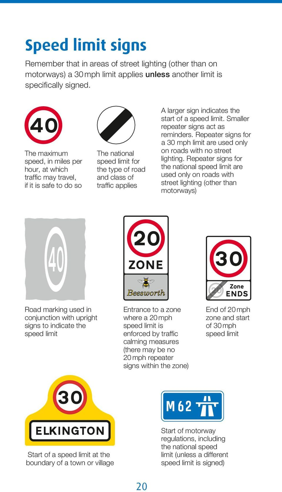of a speed limit. Smaller repeater signs act as reminders. Repeater signs for a 30 mph limit are used only on roads with no street lighting.