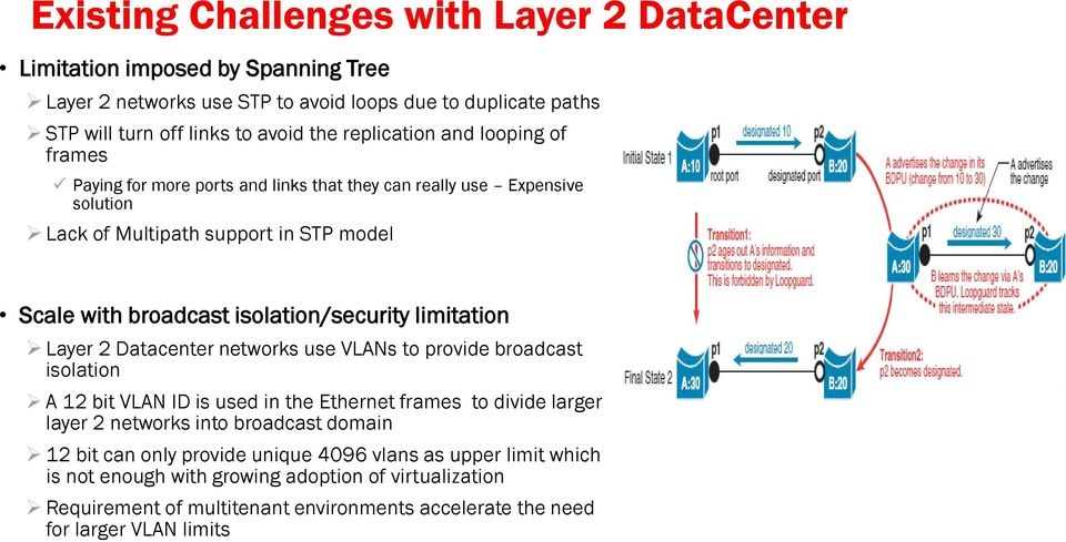 isolation/security limitation Layer 2 Datacenter networks use VLANs to provide broadcast isolation A 12 bit VLAN ID is used in the Ethernet frames to divide larger layer 2 networks into