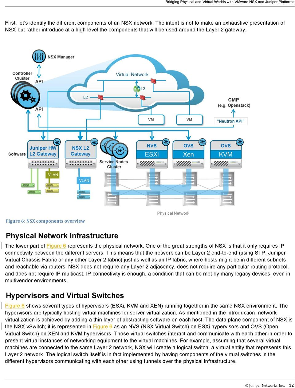 Figure 6: NSX components overview Physical Network Infrastructure The lower part of Figure 6 represents the physical network.