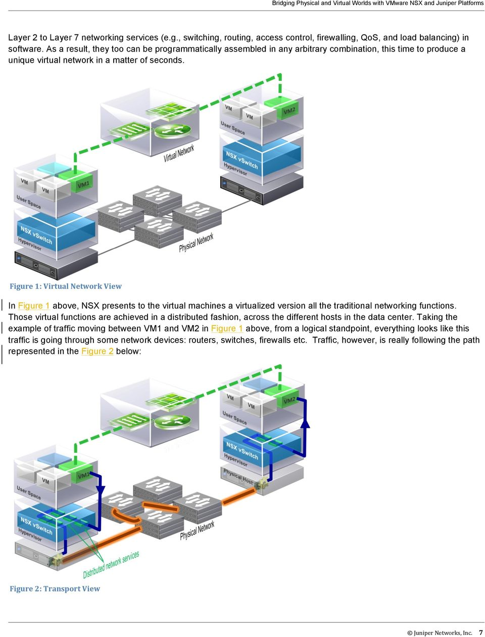Figure 1: Virtual Network View In Figure 1 above, NSX presents to the virtual machines a virtualized version all the traditional networking functions.