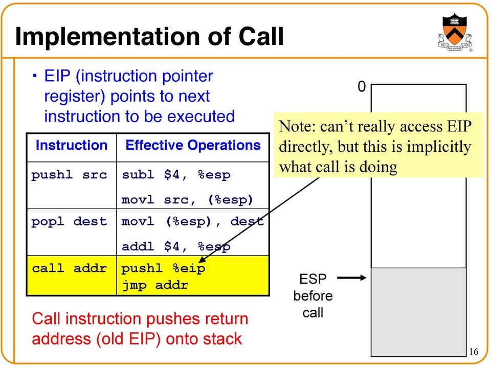 (%esp), dest addl $4, %esp pushl %eip jmp addr Call instruction pushes return address (old EIP) onto