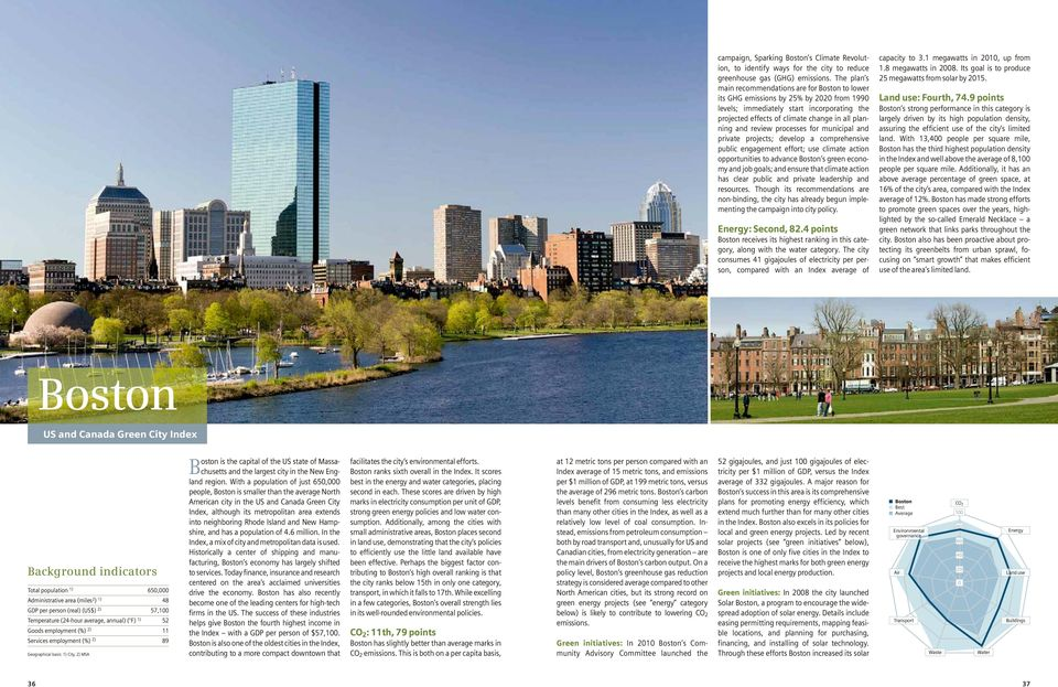 review processes for municipal and private projects; develop a comprehensive public engagement effort; use climate action opportunities to advance Boston s green eco no - my and job goals; and ensure