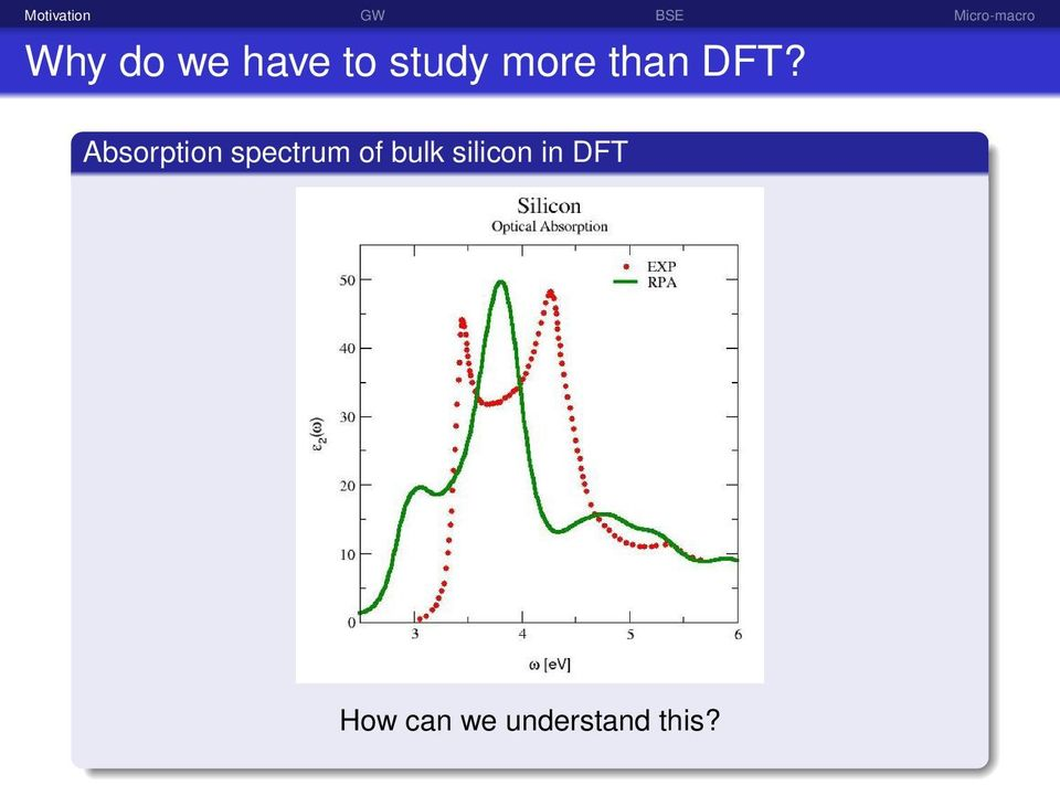 Absorption spectrum of bulk