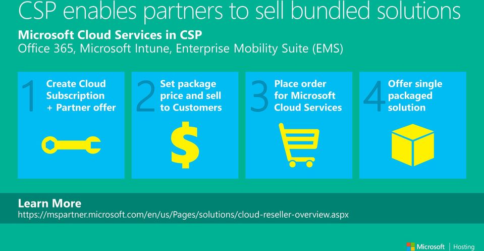 package price and sell 2to Customers Place order for Microsoft 3Cloud Services Offer single