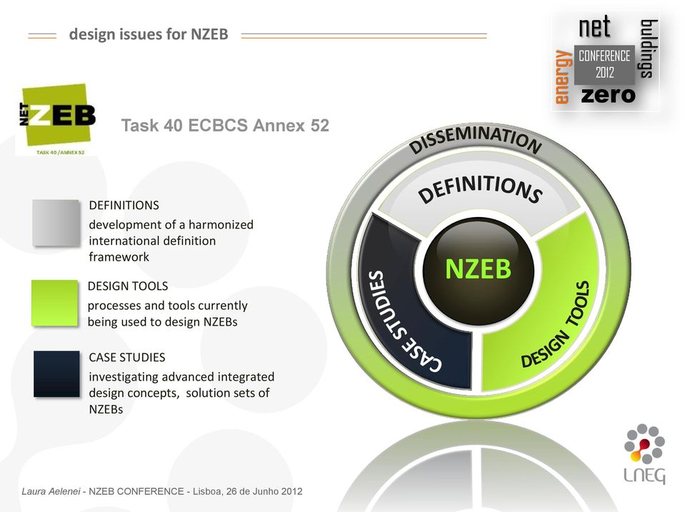 currently being used to design NZEBs NZEB CASE STUDIES investigating