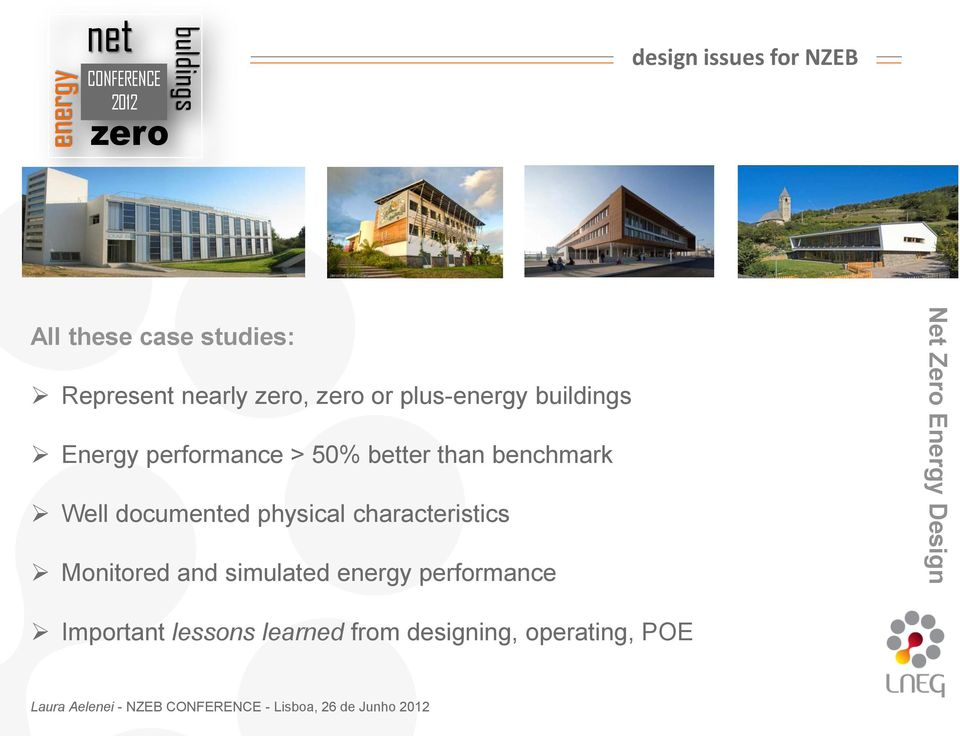 characteristics Monitored and simulated energy performance Net Zero Energy