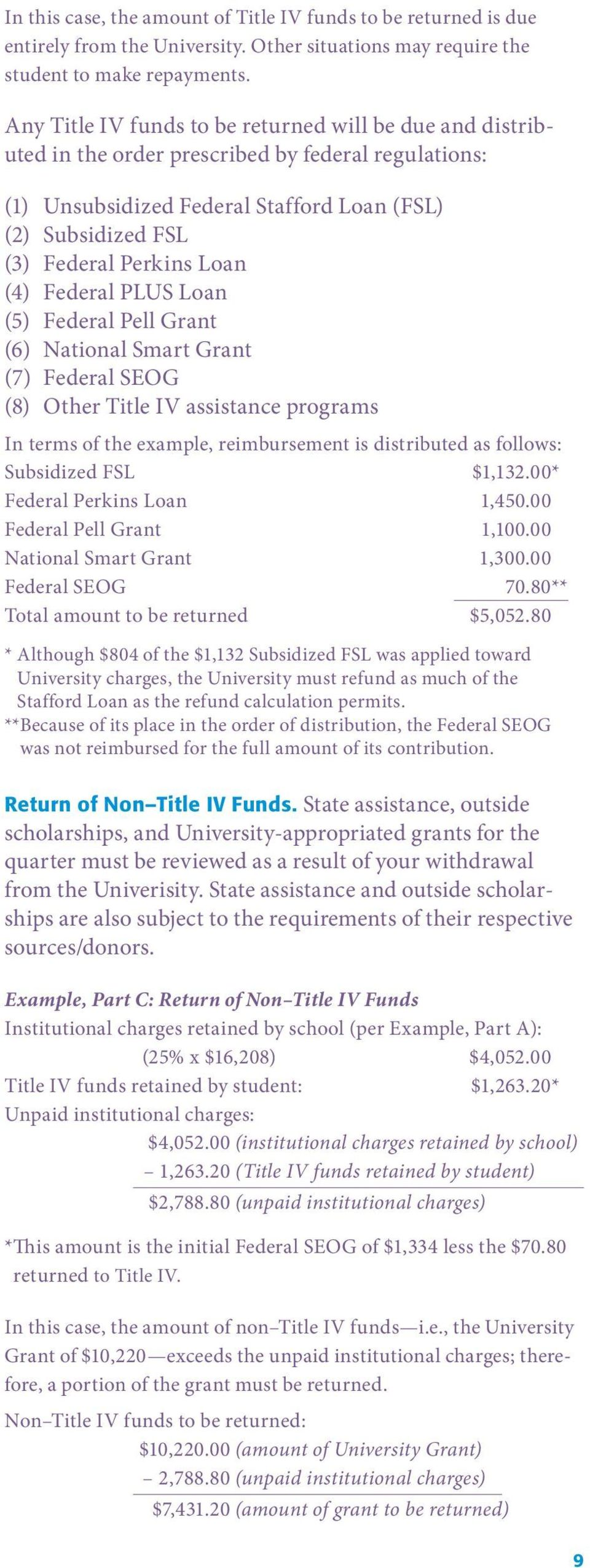 (4) Federal PLUS Loan (5) Federal Pell Grant (6) National Smart Grant (7) Federal SEOG (8) Other Title IV assistance programs In terms of the example, reimbursement is distributed as follows: