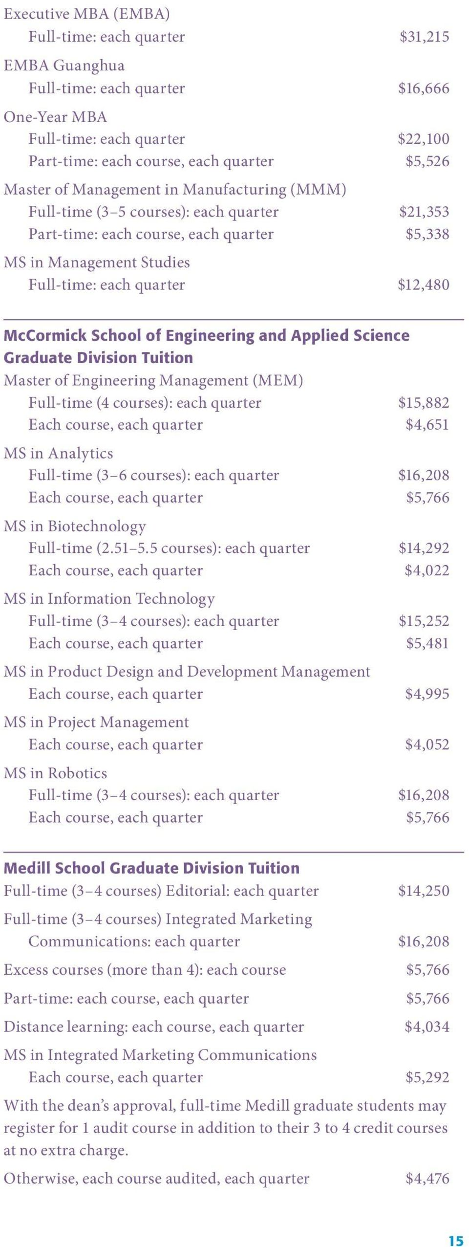 of Engineering and Applied Science Graduate Division Tuition Master of Engineering Management (MEM) Full-time (4 courses): each quarter $15,882 Each course, each quarter $4,651 MS in Analytics