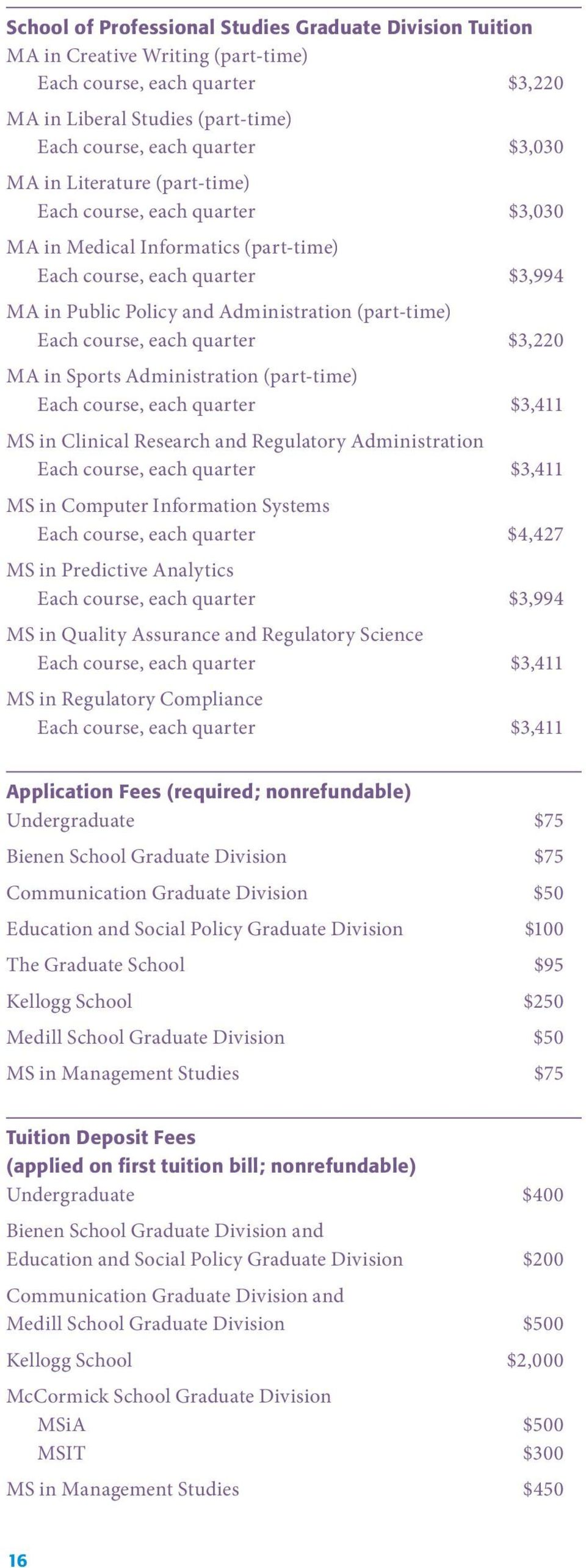 quarter $3,220 MA in Sports Administration (part-time) Each course, each quarter $3,411 MS in Clinical Research and Regulatory Administration Each course, each quarter $3,411 MS in Computer