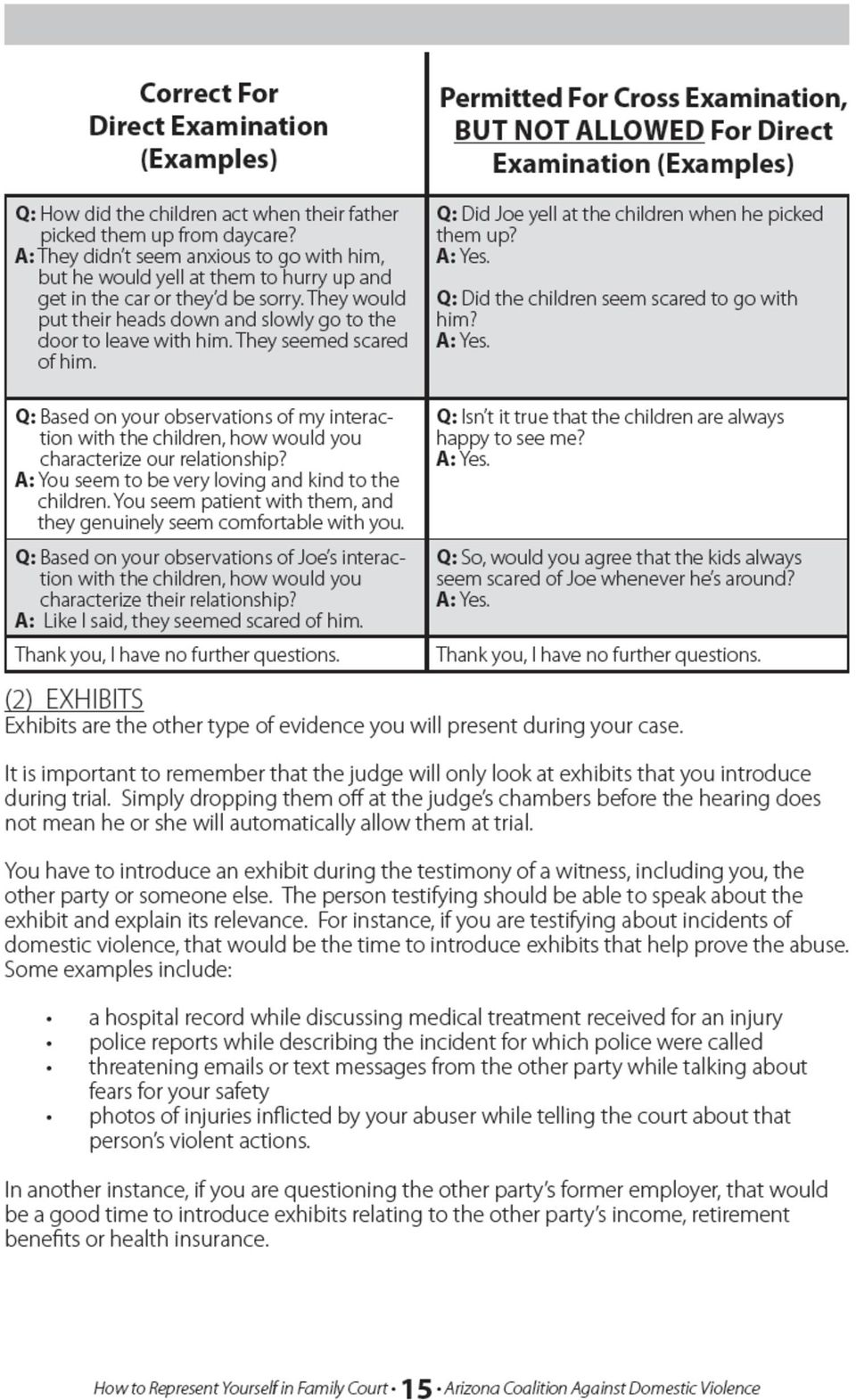 How To Represent Yourself In Family Court Pdf