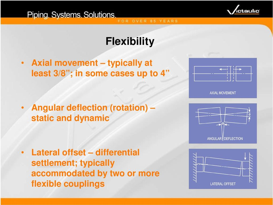 static and dynamic Lateral offset differential