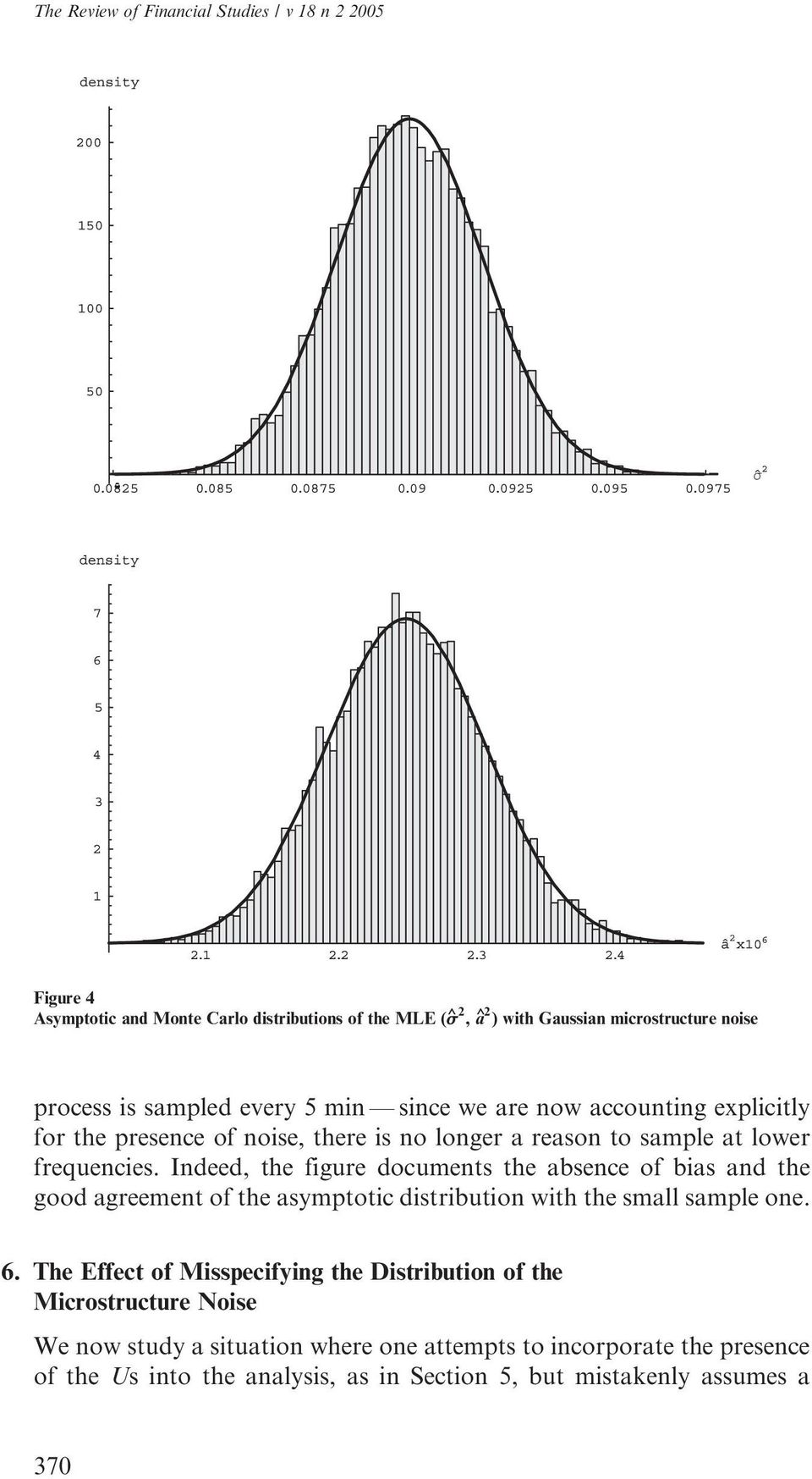 Indeed, the figure documents the absence of bias and the good agreement of the asymptotic distribution with the small sample one. 6.