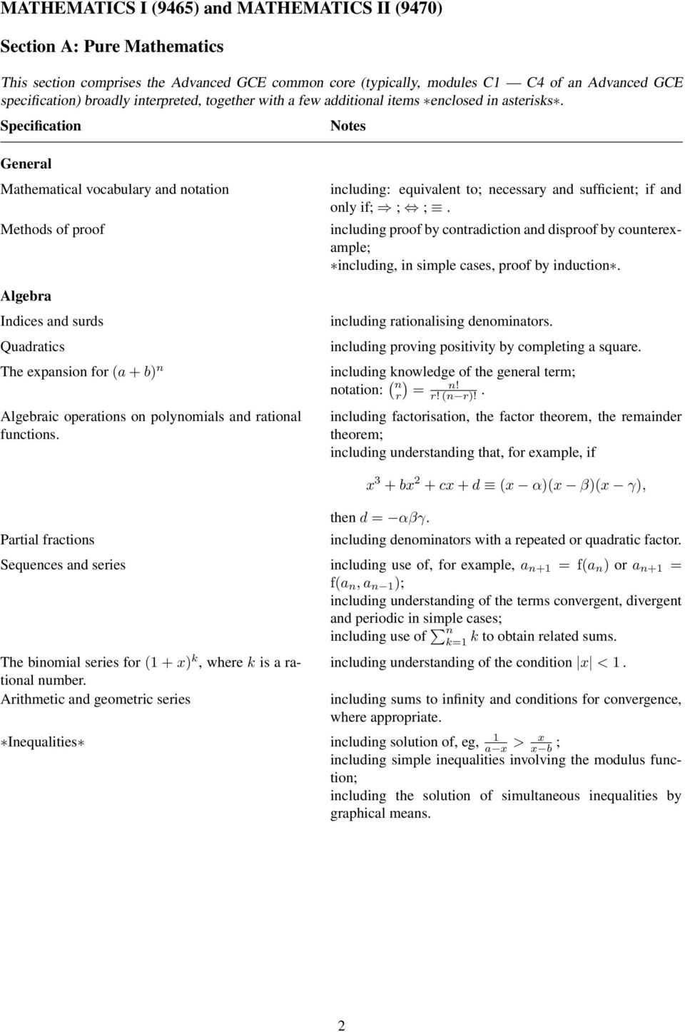 Specification Notes General Mathematical vocabulary and notation Methods of proof Algebra Indices and surds Quadratics The expansion for (a + b) n Algebraic operations on polynomials and rational