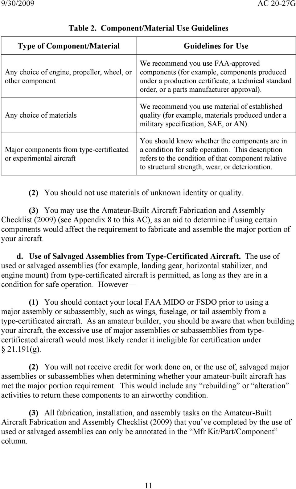 aircraft Guidelines for Use We recommend you use FAA-approved components (for example, components produced under a production certificate, a technical standard order, or a parts manufacturer