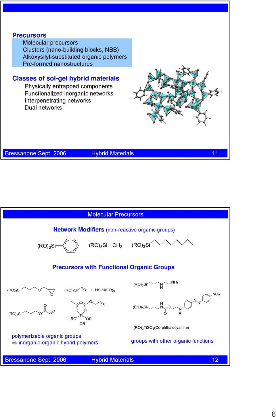 2006 Hybrid Materials 11 Molecular Precursors etwork Modifiers (non-reactive organic groups) () 3 () 3 CH 3 () 3 Precursors with Functional rganic Groups () 3 () 3 ()