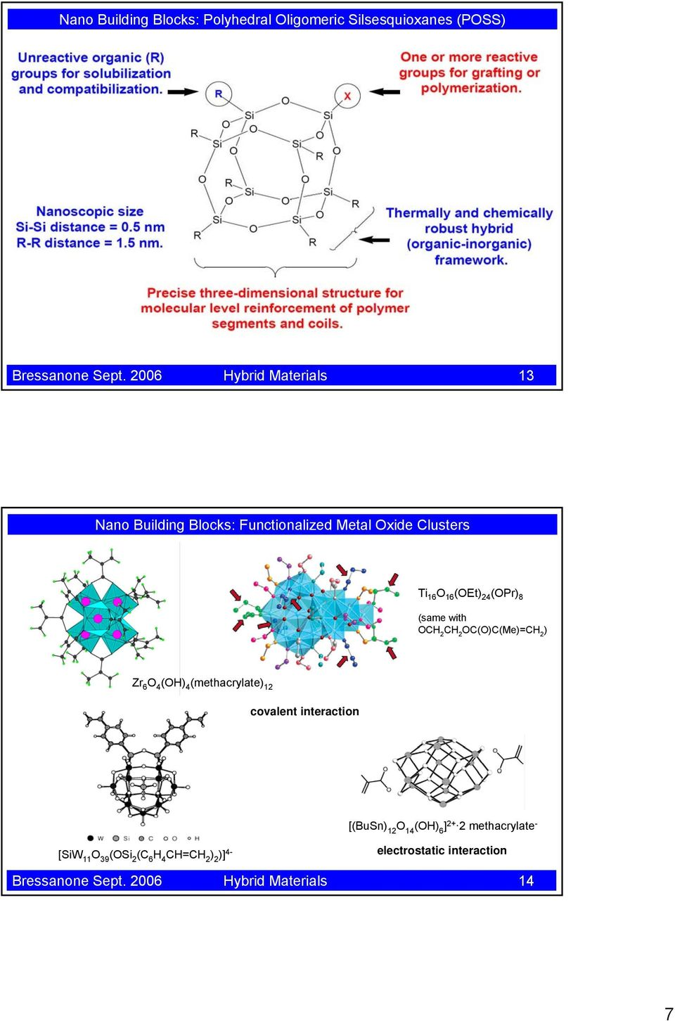 (same with CH 2 CH 2 C()C(Me)=CH 2 ) Zr 6 4 (H) 4 (methacrylate) 12 covalent interaction [(BuSn) 12 14