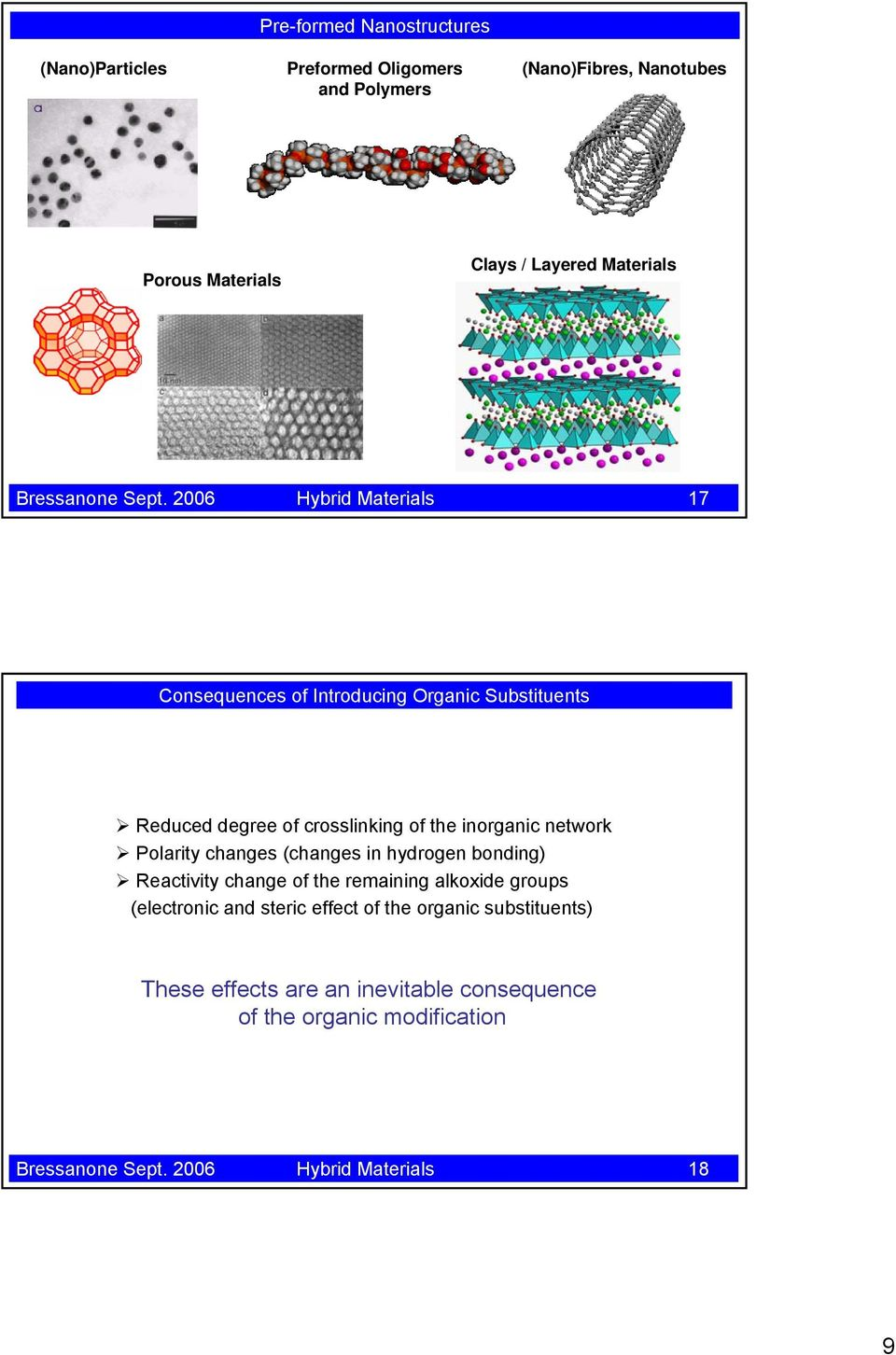 2006 Hybrid Materials 17 Consequences of Introducing rganic Substituents educed degree of crosslinking of the inorganic network Polarity