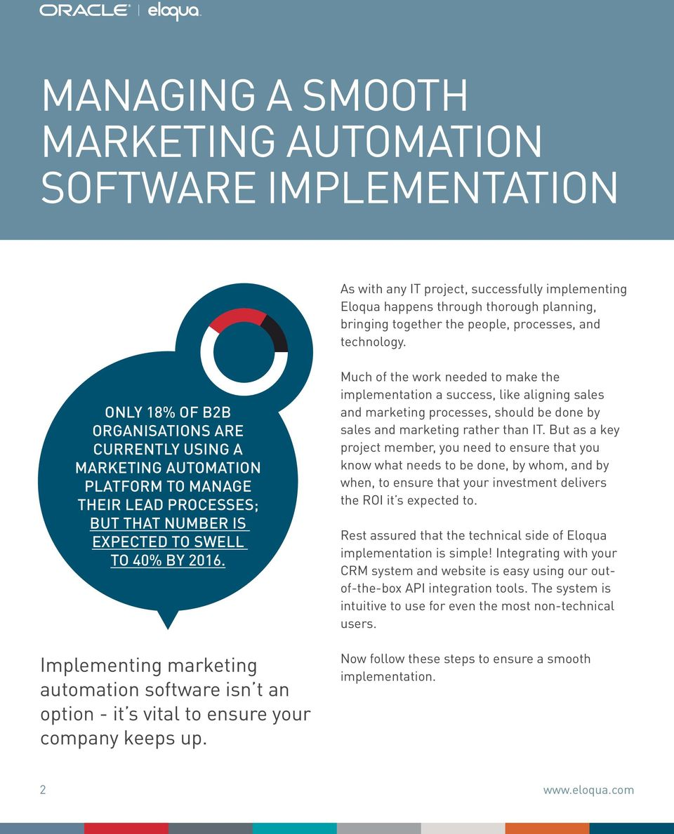 Implementing marketing automation software isn t an option - it s vital to ensure your company keeps up.