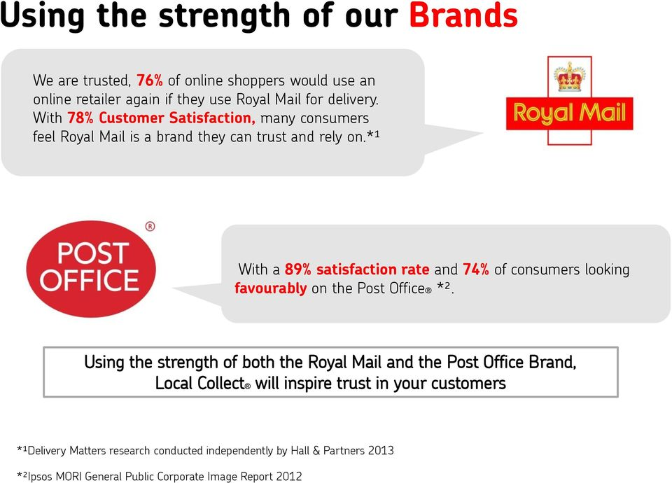 *¹ With a 89% satisfaction rate and 74% of consumers looking favourably on the Post Office *².