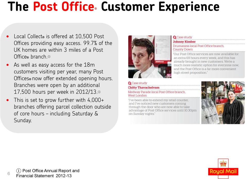 1 As well as easy access for the 18m customers visiting per year, many Post Offices now offer extended opening hours.