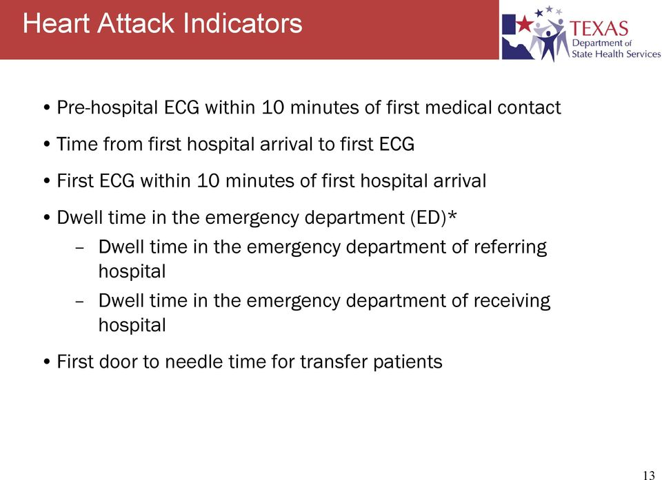 the emergency department (ED)* Dwell time in the emergency department of referring hospital Dwell