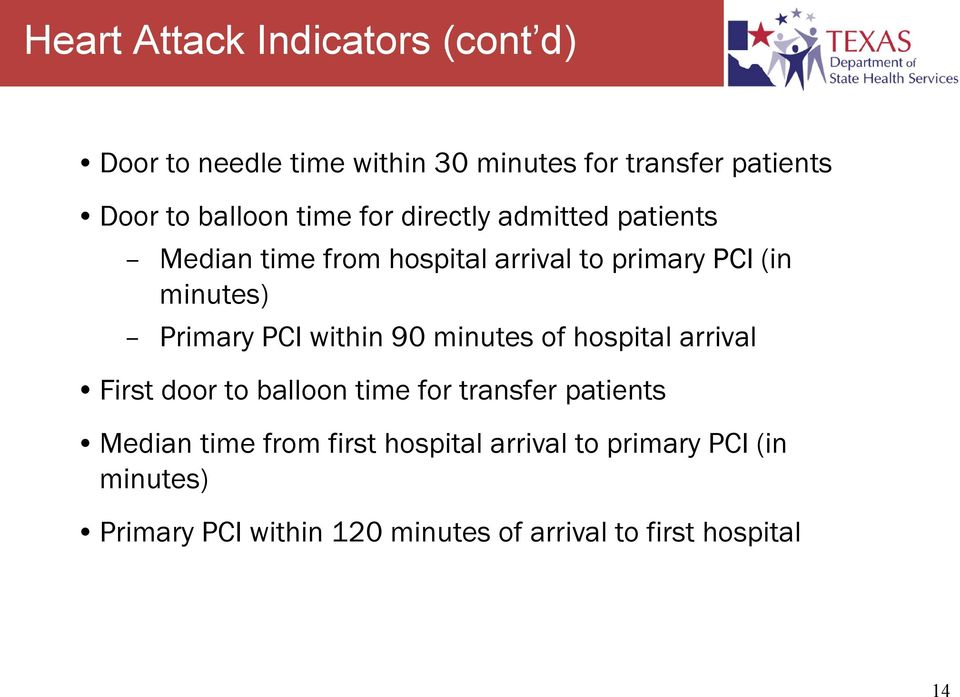 PCI within 90 minutes of hospital arrival First door to balloon time for transfer patients Median time from