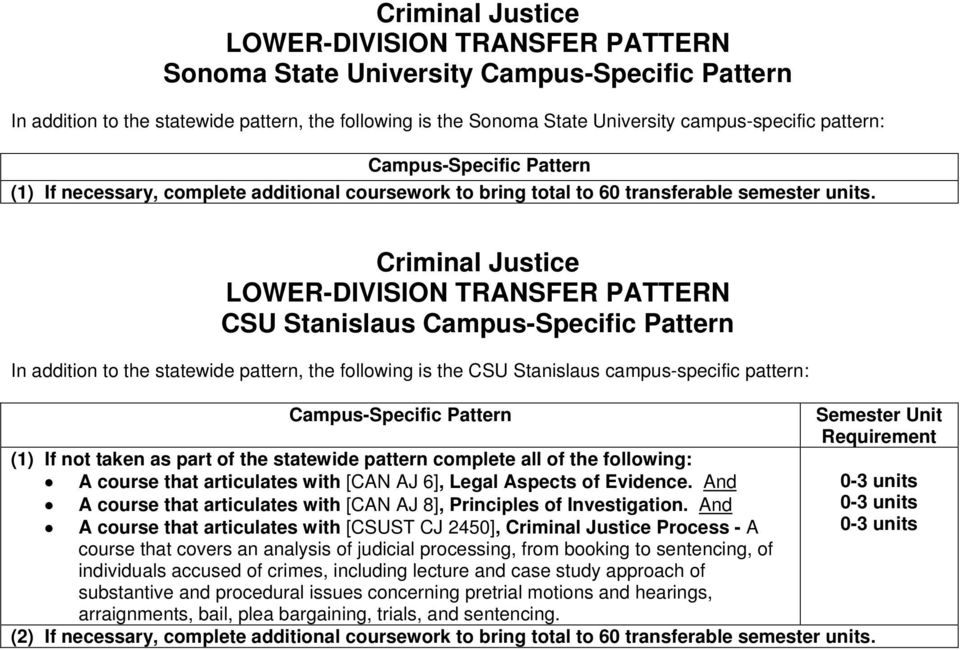 CSU Stanislaus In addition to the statewide pattern, the following is the CSU Stanislaus campus-specific pattern: A course that articulates with [CAN AJ 6], Legal Aspects of Evidence.
