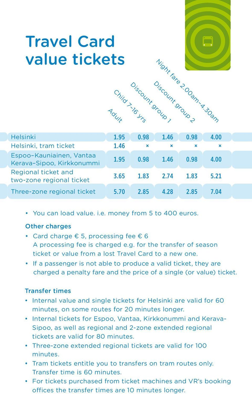 Other charges Card charge 5, processing fee 6 A processing fee is charged e.g. for the transfer of season ticket or value from a lost Travel Card to a new one.