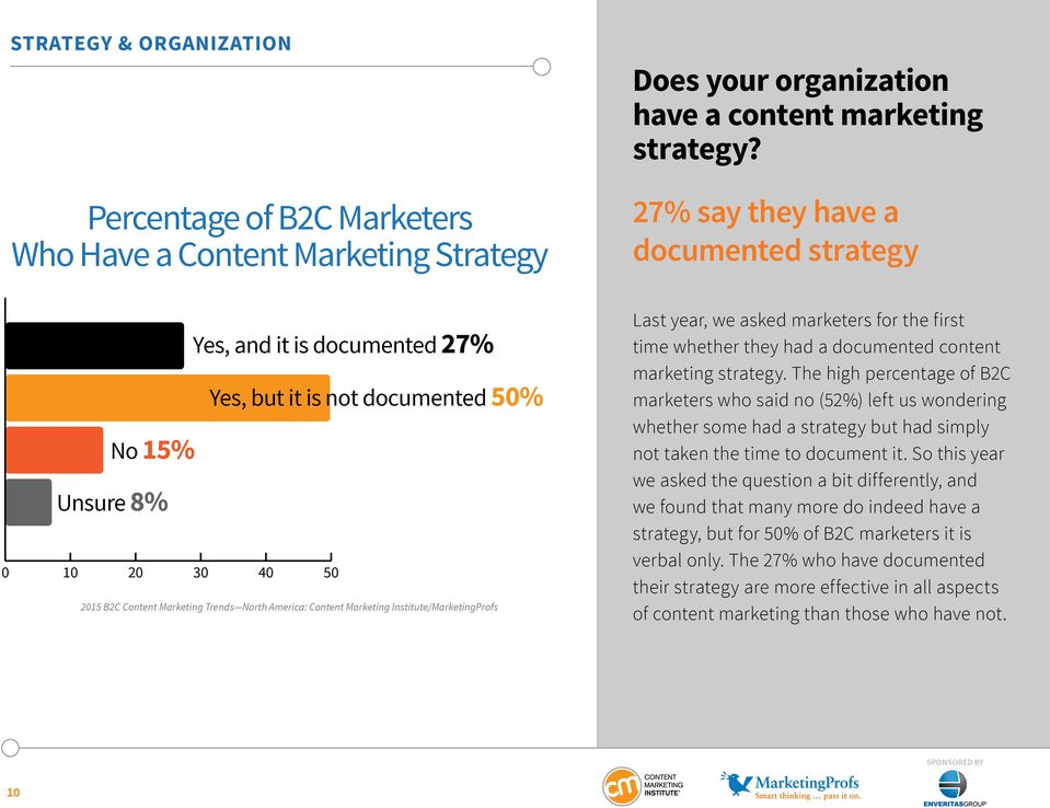 had a documented content marketing strategy. The high percentage of B2C marketers who said no (52%) left us wondering whether some had a strategy but had simply not taken the time to document it.