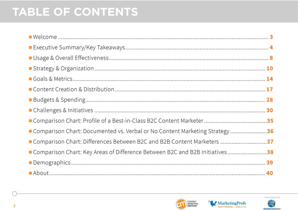 .. 30 Comparison Chart: Profile of a Best-in-Class B2C Content Marketer...35 Comparison Chart: Documented vs.