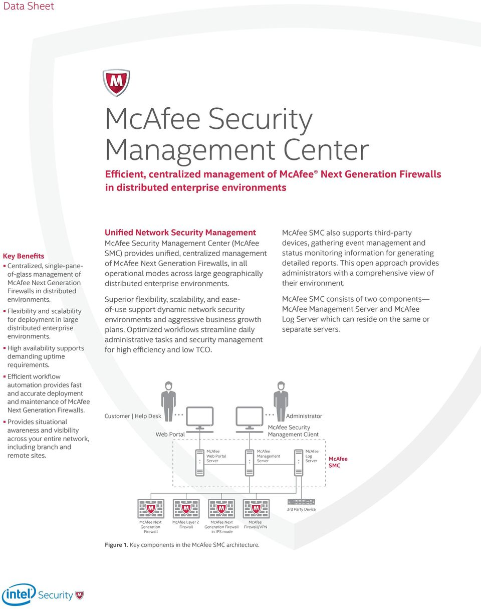 Unified Network Security Management Security Management Center ( SMC) provides unified, centralized management of Next Generation Firewalls, in all operational modes across large geographically