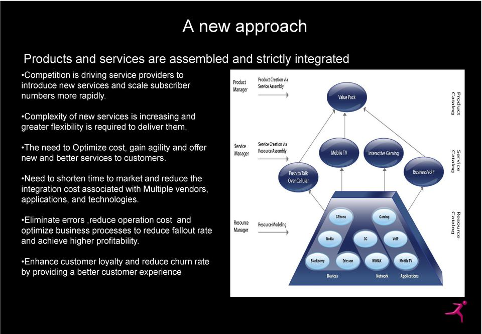 The need to Optimize cost, gain agility and offer new and better services to customers.