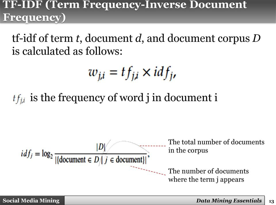frequency of word j in document i The total number of documents in the