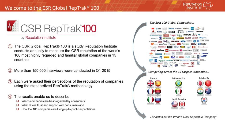 reputation of companies using the standardized RepTrak methodology Competing across the 15 Largest Economies Europe Latin America Asia Pacific 4 The results enable us to describe: Which companies