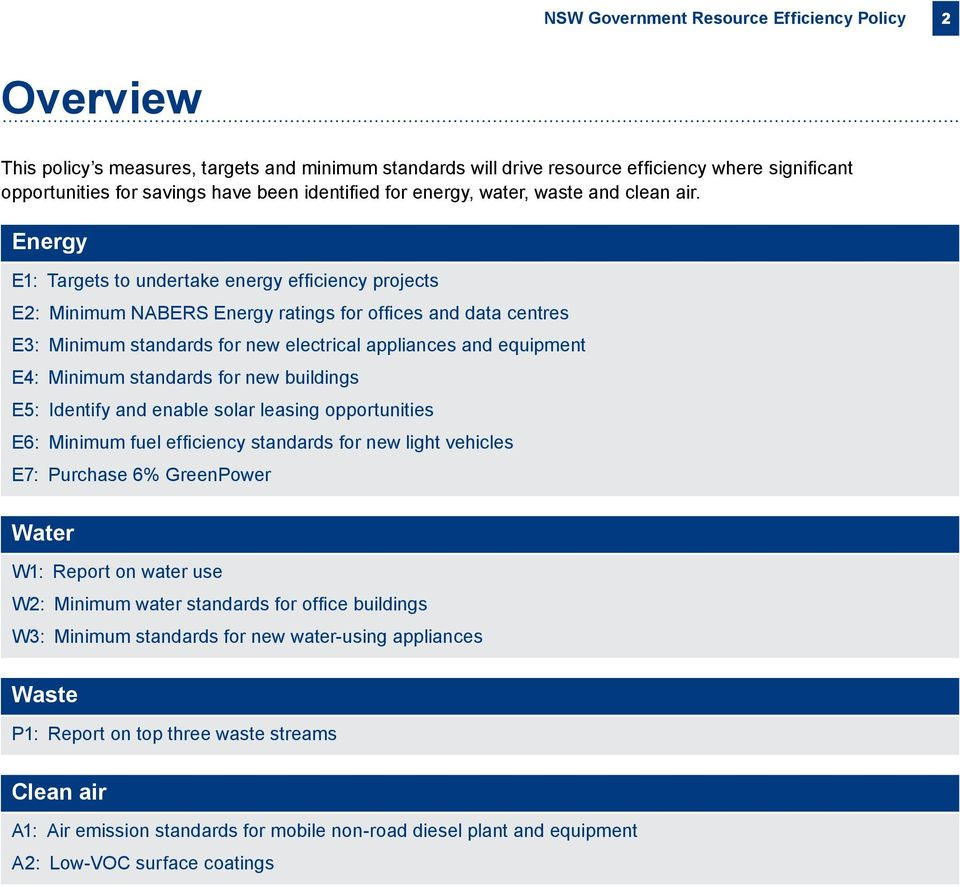 standards for new buildings E5: Identify and enable solar leasing opportunities E6: Minimum fuel efficiency standards for new light vehicles E7: Purchase 6% GreenPower Water W1: Report on water use