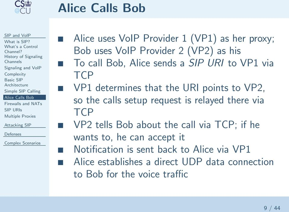 Proxies Alice uses VoIP Provider 1 (VP1) as her proxy; Bob uses VoIP Provider 2 (VP2) as his To call Bob, Alice sends a SIP URI to VP1 via TCP VP1 determines