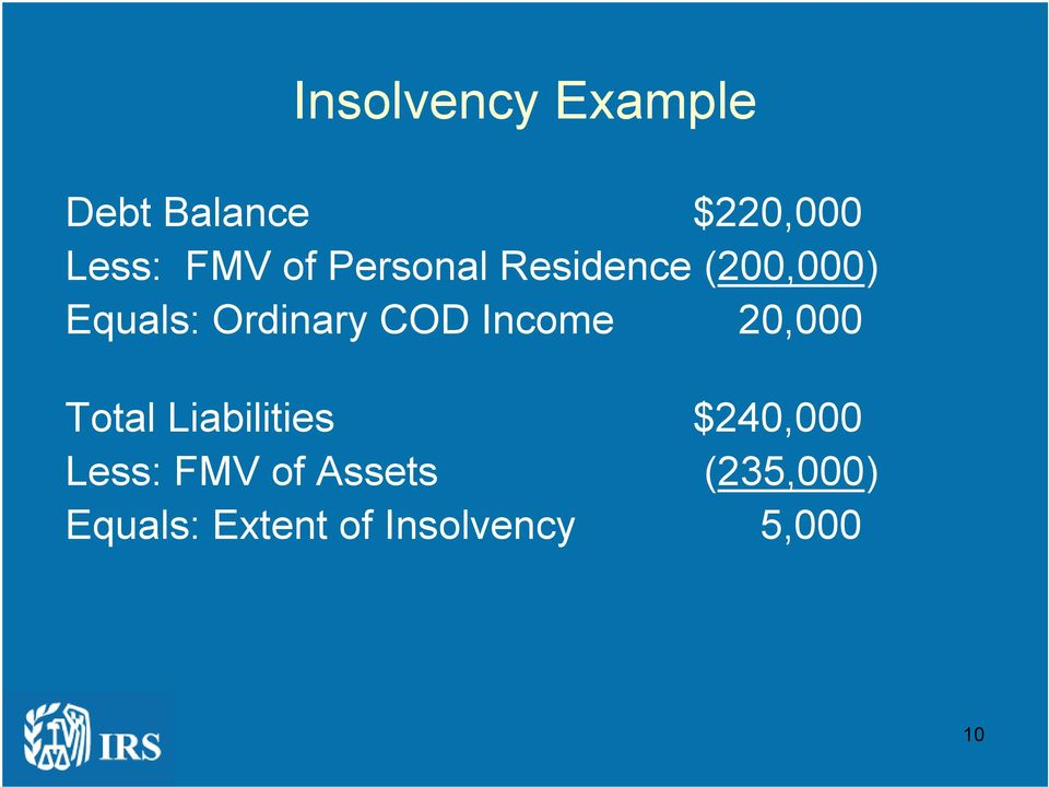 Income 20,000 Total Liabilities $240,000 Less: FMV