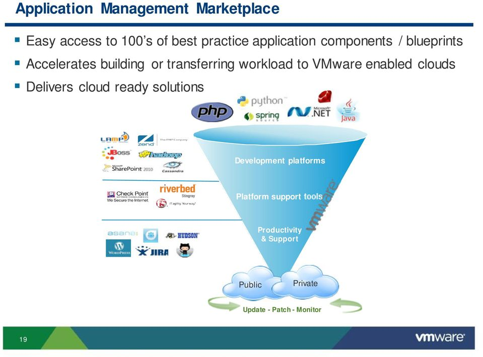 workload to VMware enabled clouds Delivers cloud ready solutions Development