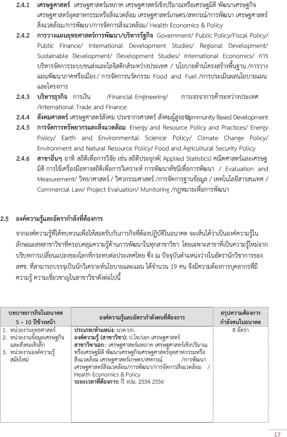 2 การวางแผนย ทธศาสตร การพ ฒนา/บร หารร ฐก จ Government/ Public Policy/Fiscal Policy/ Public Finance/ International Development Studies/ Regional Development/ Sustainable Development/ Development
