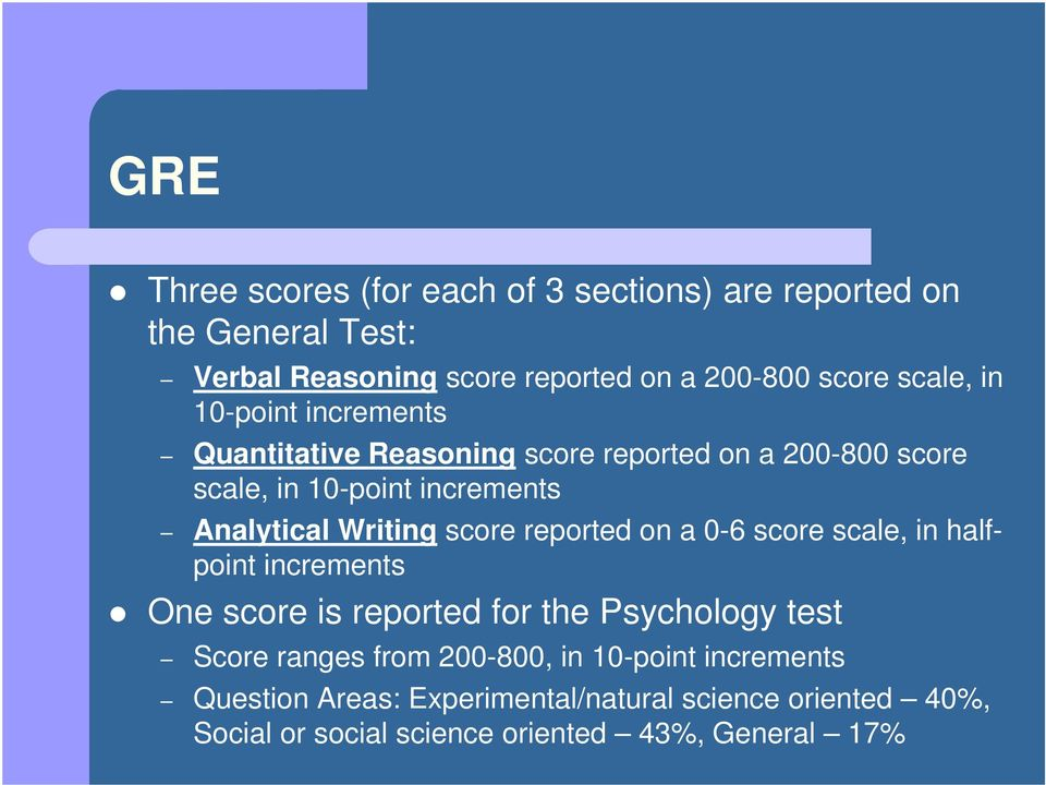 Writing score reported on a 0-6 score scale, in halfpoint increments One score is reported for the Psychology test Score ranges from