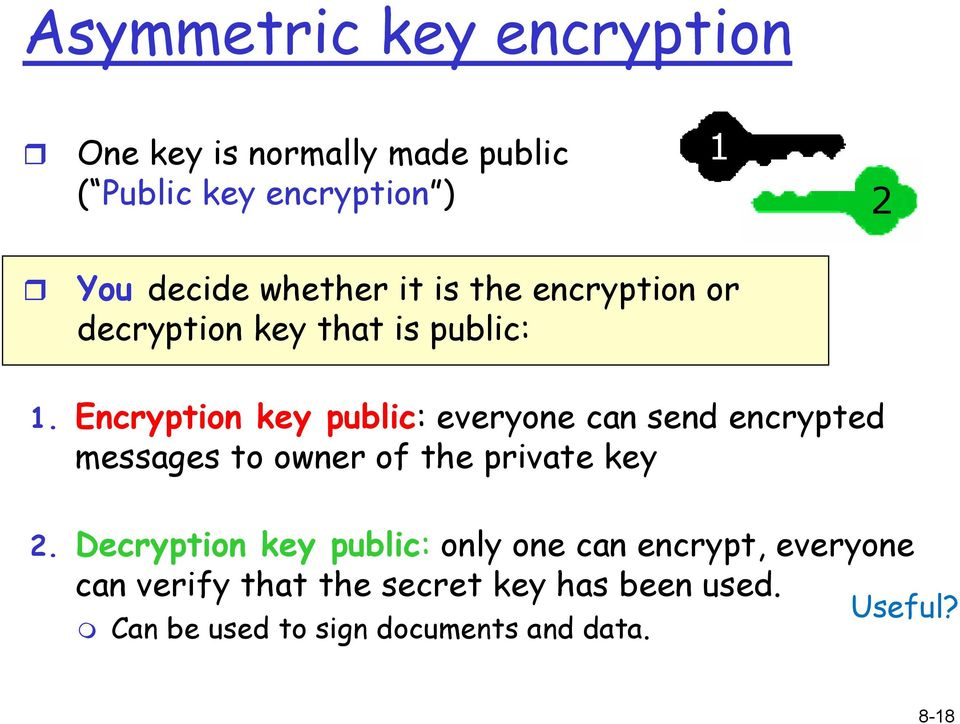 Encryption key public: everyone can send encrypted messages to owner of the private key 2.