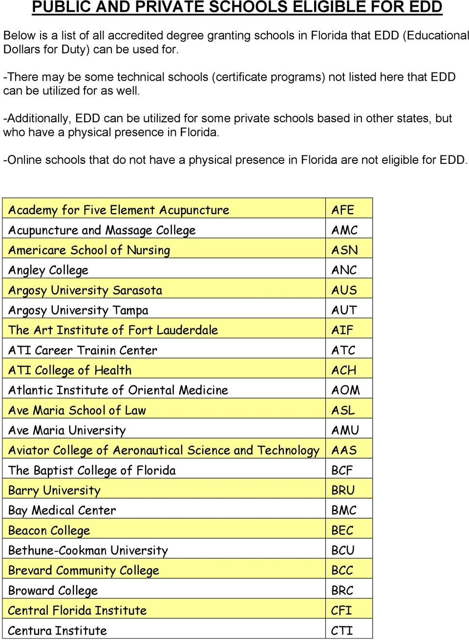 -Additionally, EDD can be utilized for some private schools based in other states, but who have a physical presence in Florida.