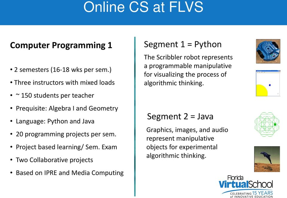 programming projects per sem. Project based learning/ Sem.