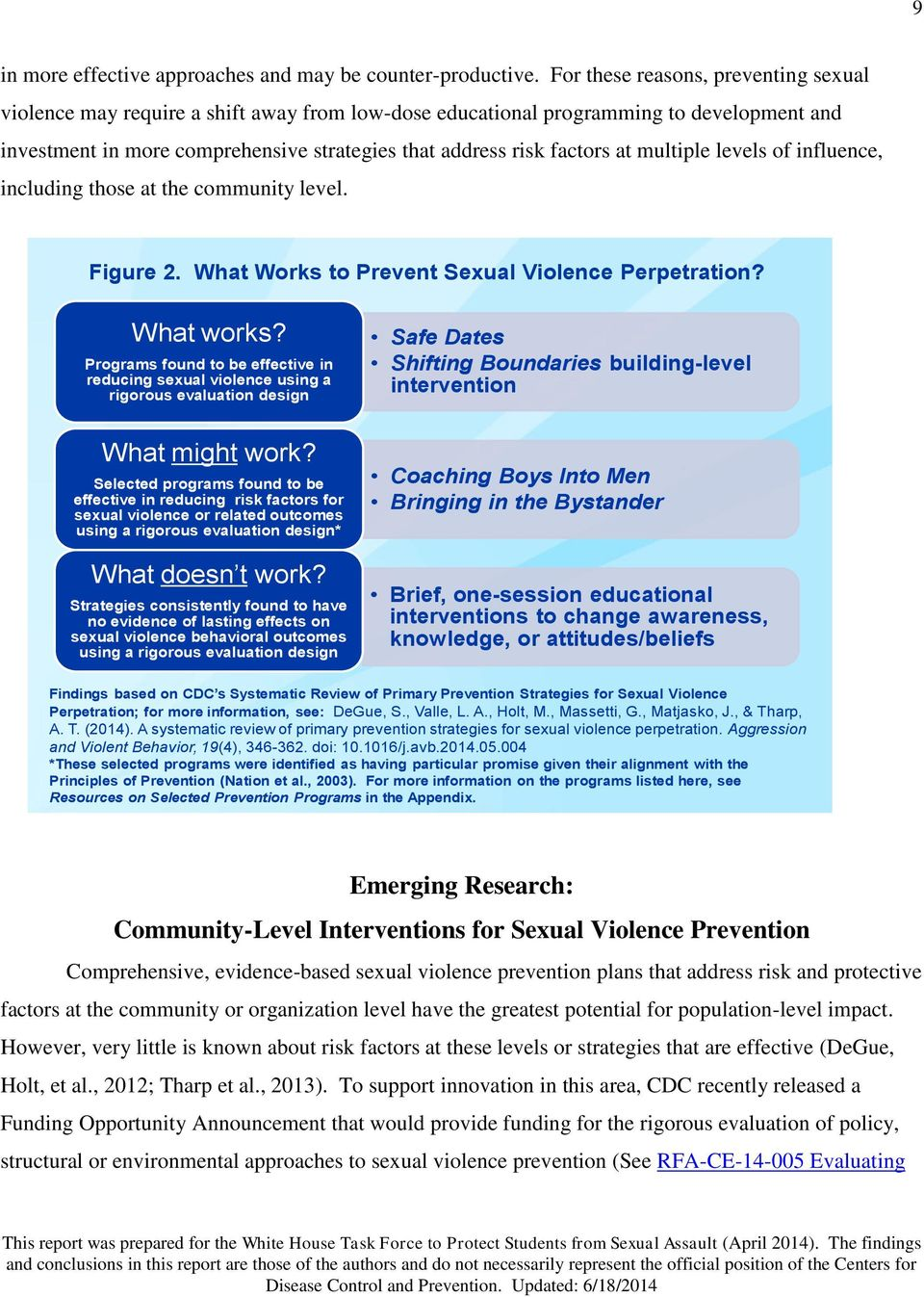 at multiple levels of influence, including those at the community level. Figure 2. What Works to Prevent Sexual Violence Perpetration? What works?